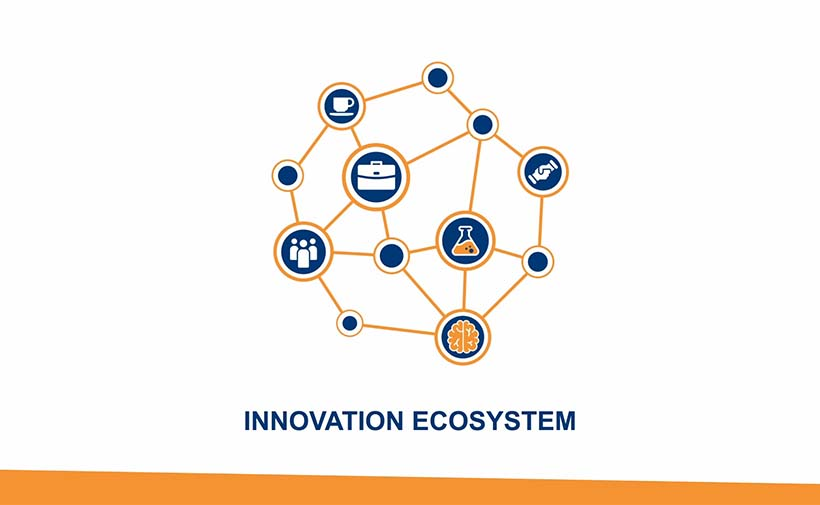 Innovation Ecosystems Video Explanation