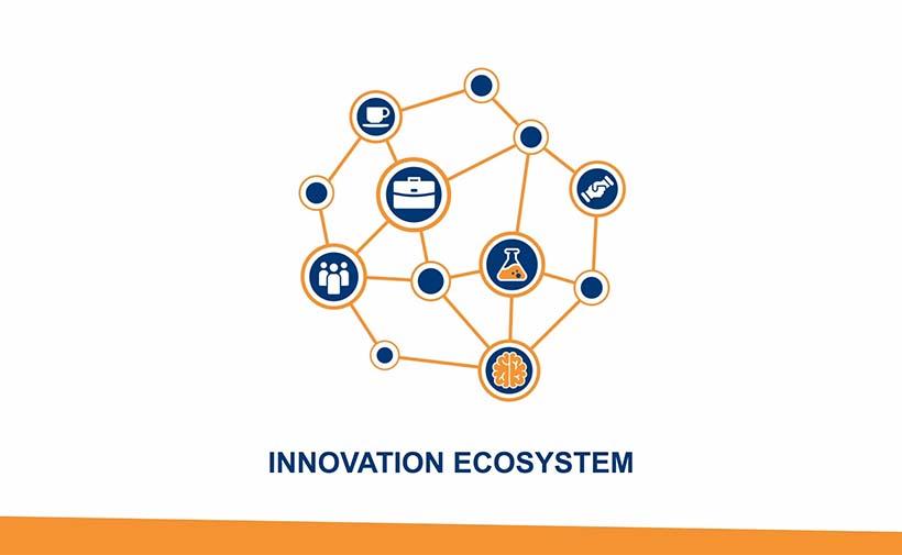 Innovation Ecosystems Video Explanation